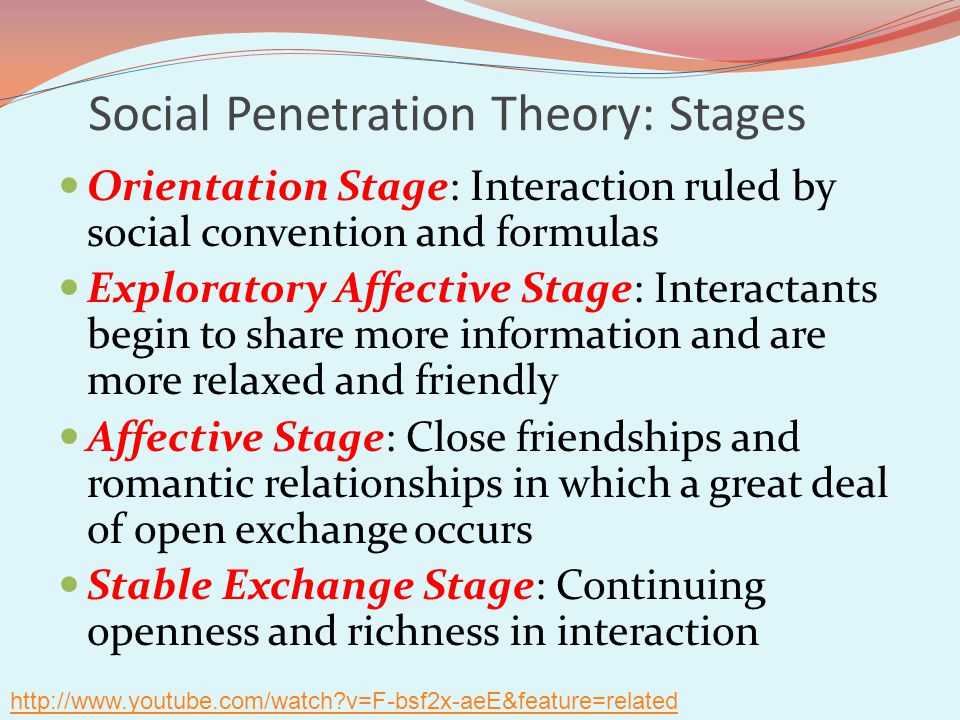 Topic social penetration theory of psychology for