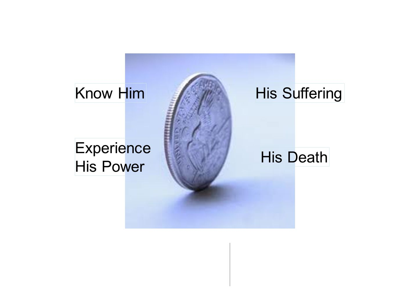 Know Him His Suffering Experience His Power His Death
