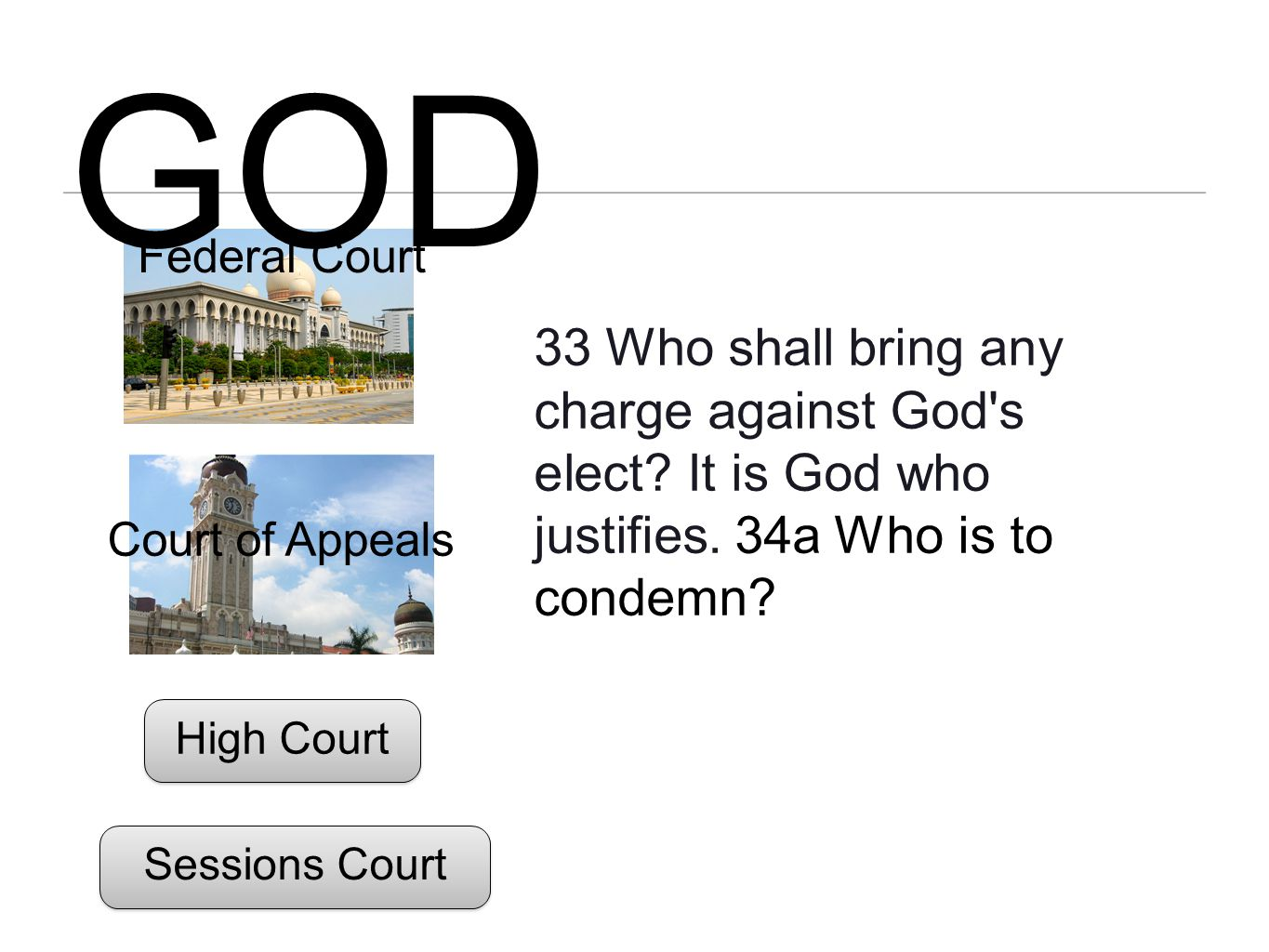 GOD 33 Who shall bring any charge against God s elect It is God who justifies. 34a Who is to condemn