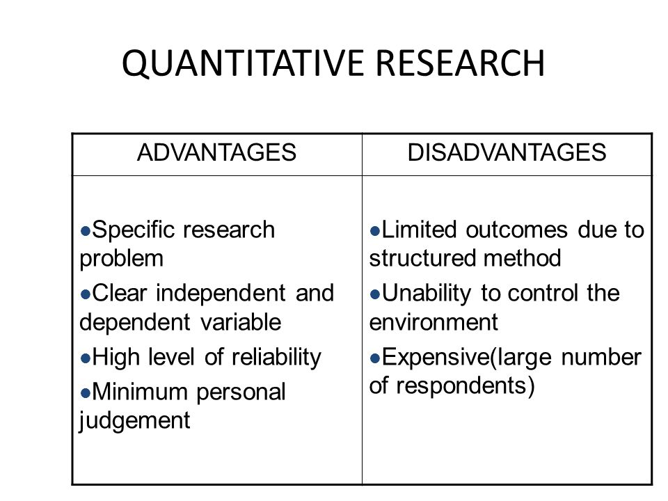 disadvantages of research methods Analyse this learning to analyse quantitative data 3/19 advantages and disadvantages of quantitative data analysis advantages of quantitative data analysis: o'neill, r (2006) the advantages and disadvantages of qualitative and quantitative research methods [online.
