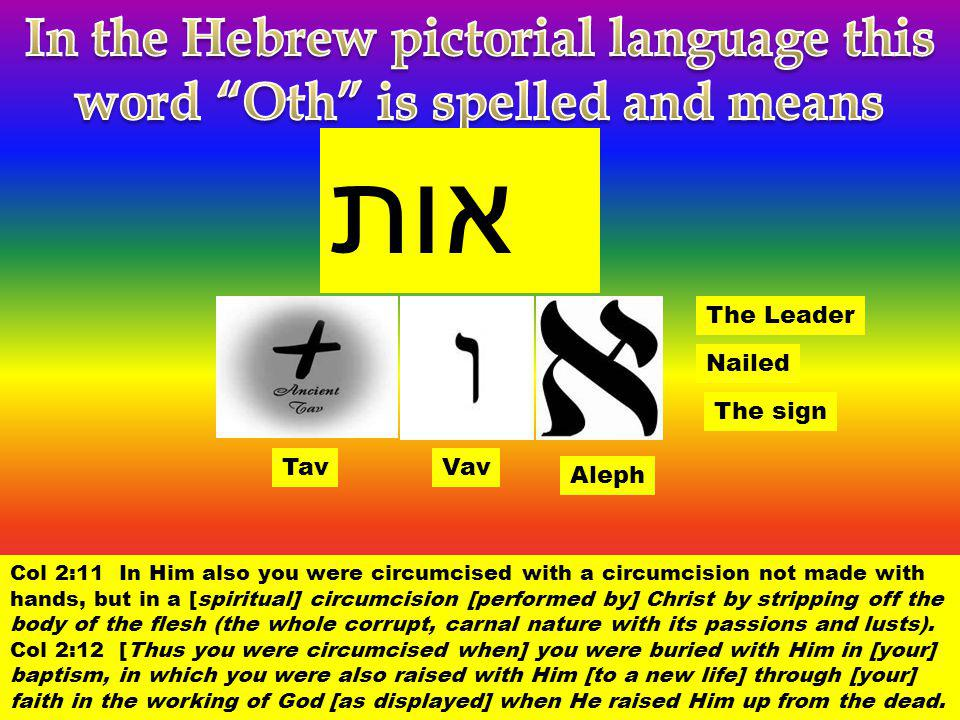 In the Hebrew pictorial language this word Oth is spelled and means