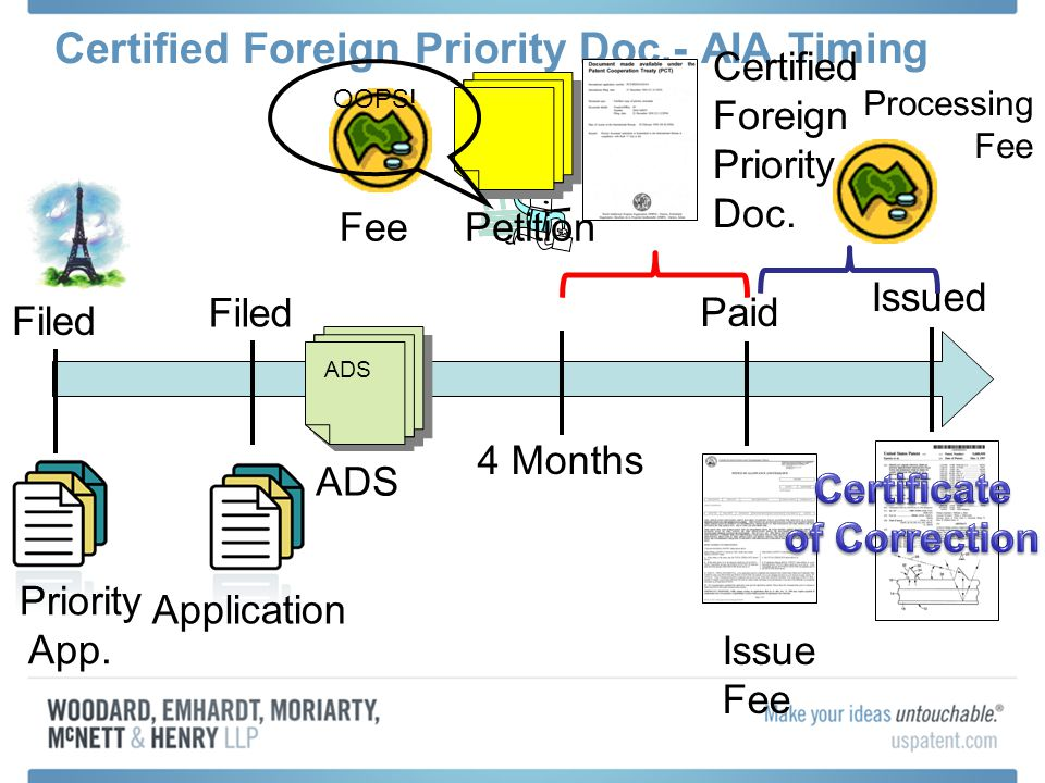 Certified Foreign Priority Doc.- AIA Timing