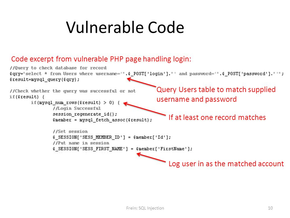 Vulnerable Code Code excerpt from vulnerable PHP page handling login: