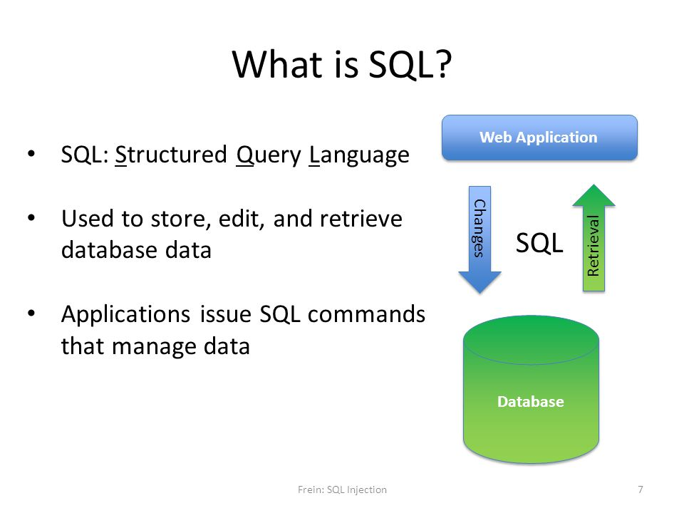 What is SQL SQL SQL: Structured Query Language