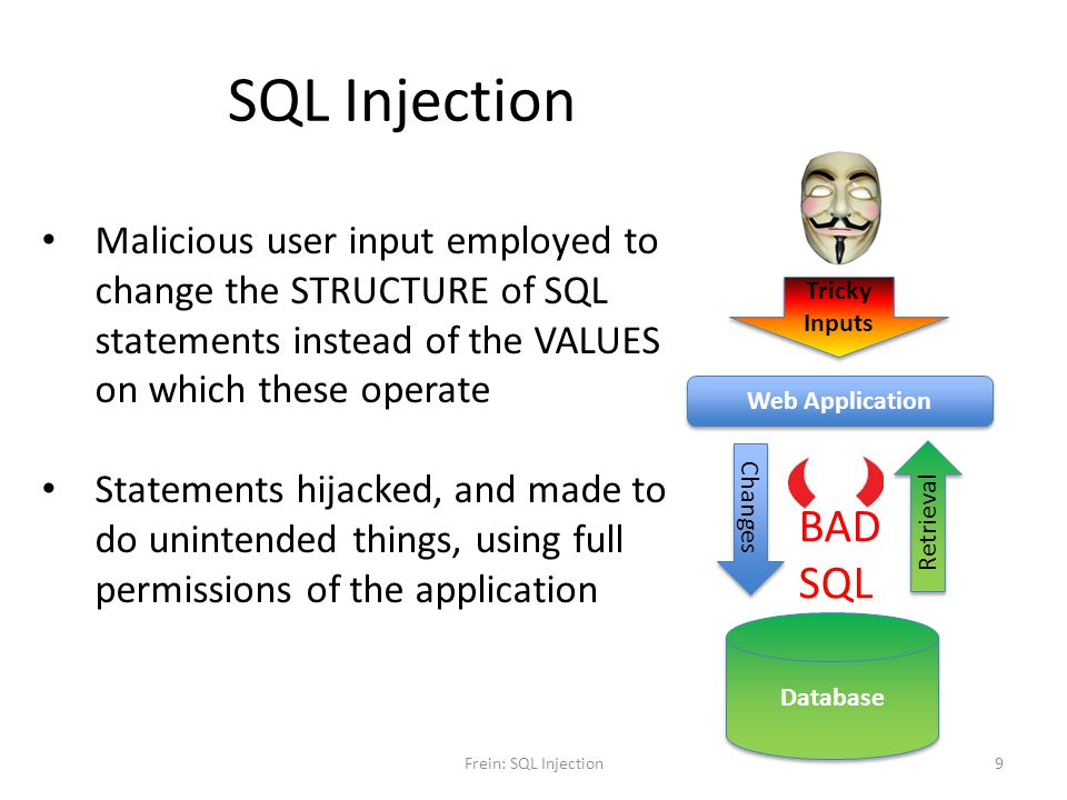 SQL Injection Malicious user input employed to change the STRUCTURE of SQL statements instead of the VALUES on which these operate.