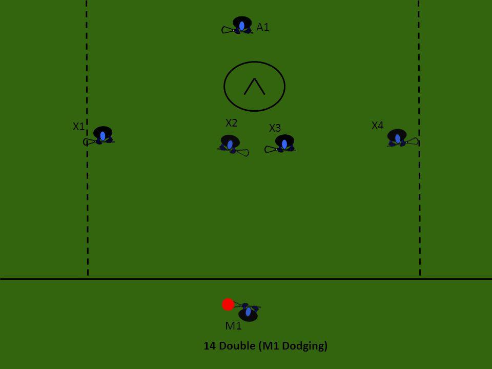 A1 X2 X1 X3 X4 M1 14 Double (M1 Dodging)