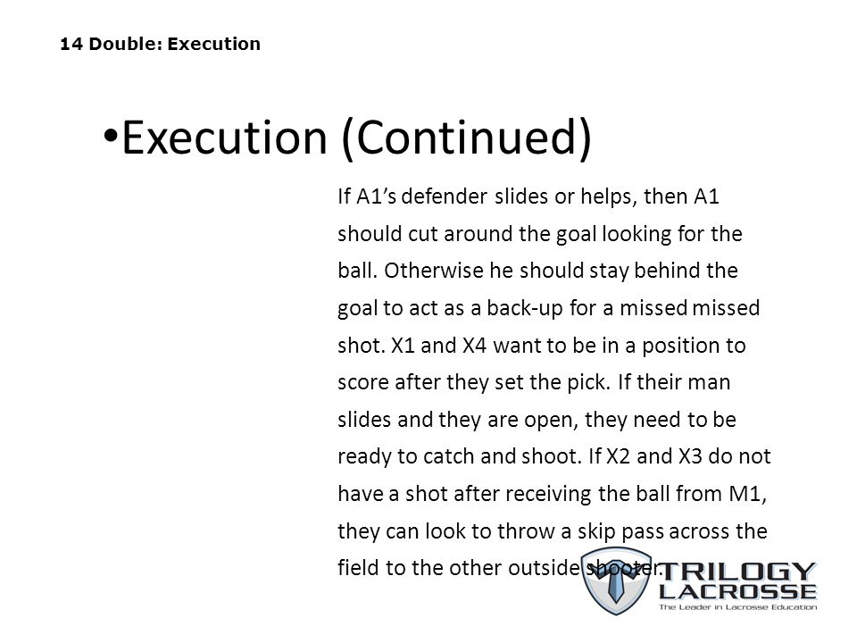 Execution (Continued)