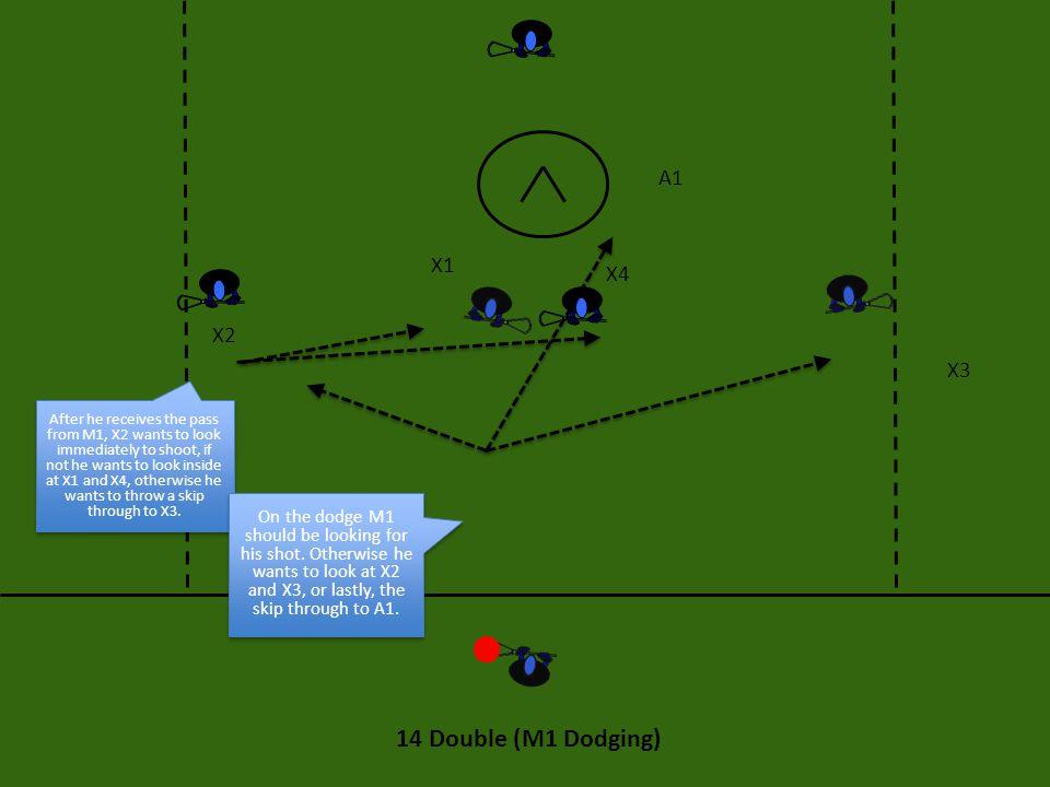 14 Double (M1 Dodging) A1 X1 X4 X2 X3