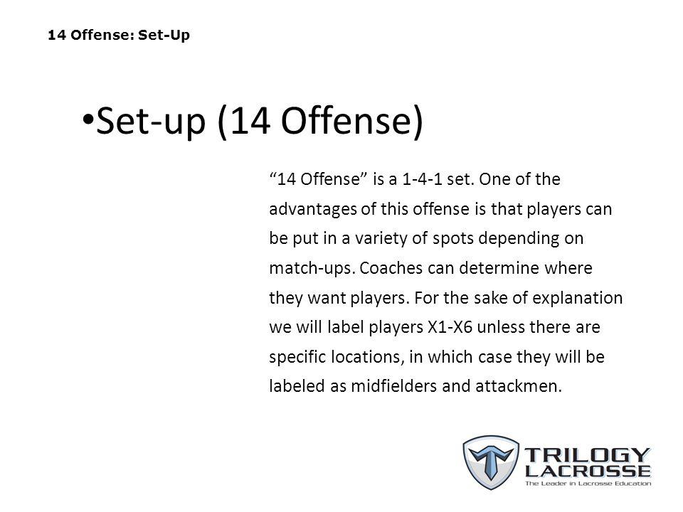 14 Offense: Set-Up Set-up (14 Offense)
