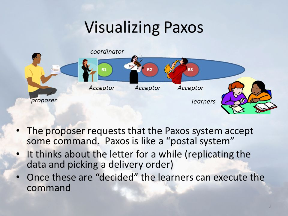 Visualizing Paxos coordinator. R1. R2. R3. Acceptor. Acceptor. Acceptor. proposer. learners.