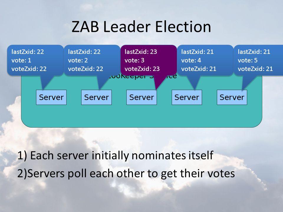 ZAB Leader Election lastZxid: 22. vote: 1. voteZxid: 22. lastZxid: 22. vote: 2. voteZxid: 22. lastZxid: 23.