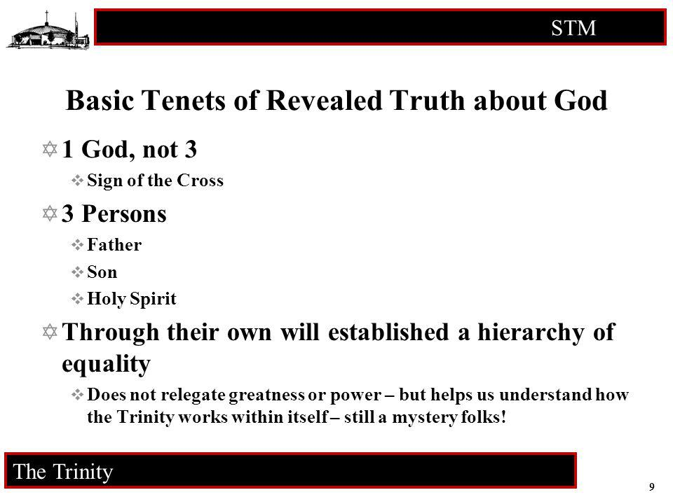 Basic Tenets of Revealed Truth about God