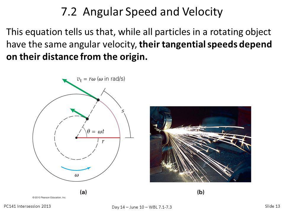 7.2 Angular Speed and Velocity