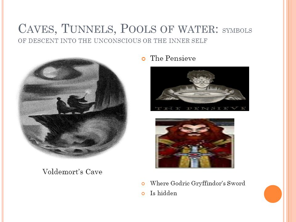 Caves, Tunnels, Pools of water: symbols of descent into the unconscious or the inner self
