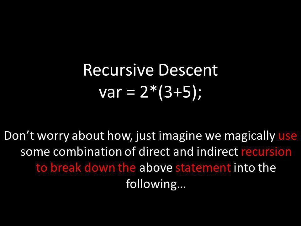 Recursive Descent var = 2*(3+5);