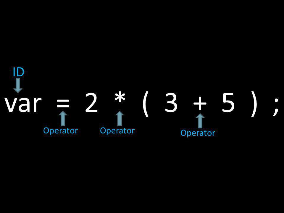 var = 2 * ( 3 + 5 ) ; ID Operator Operator Operator