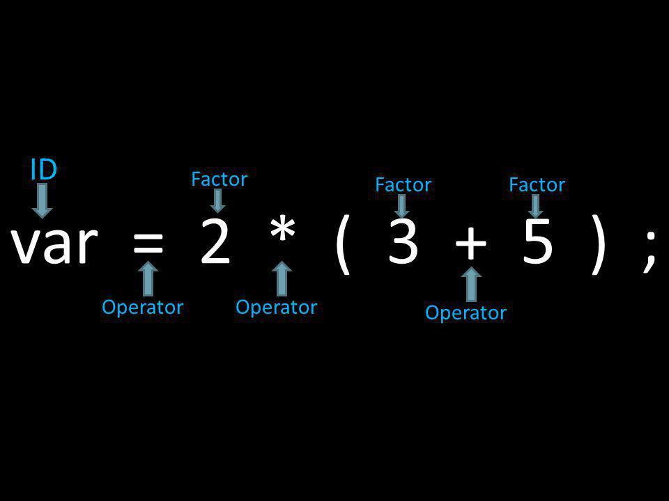 var = 2 * ( 3 + 5 ) ; ID Factor Factor Factor Operator Operator