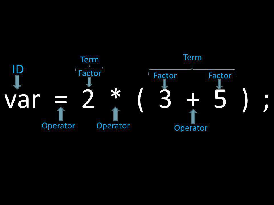 var = 2 * ( 3 + 5 ) ; ID Term Term Factor Factor Factor Operator