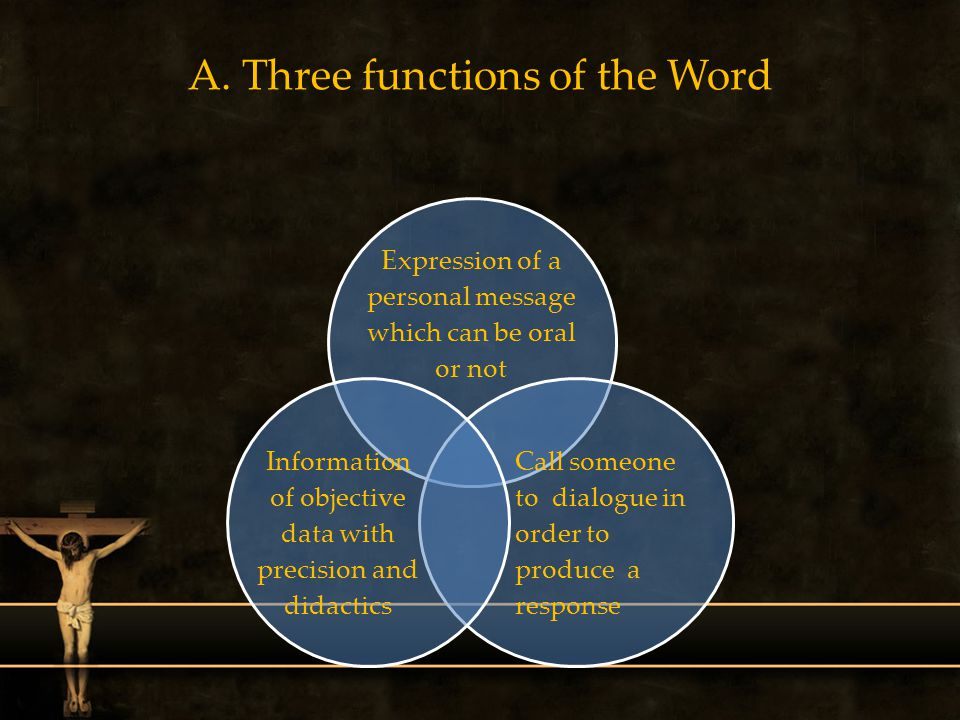 A. Three functions of the Word