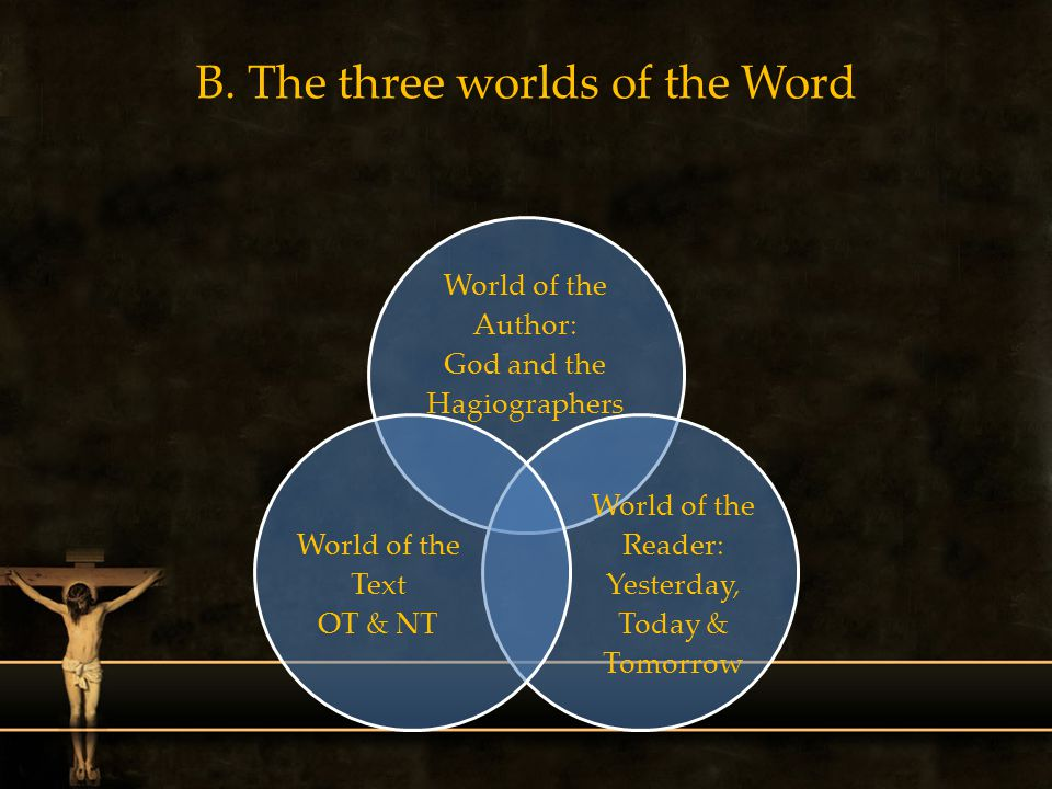 B. The three worlds of the Word