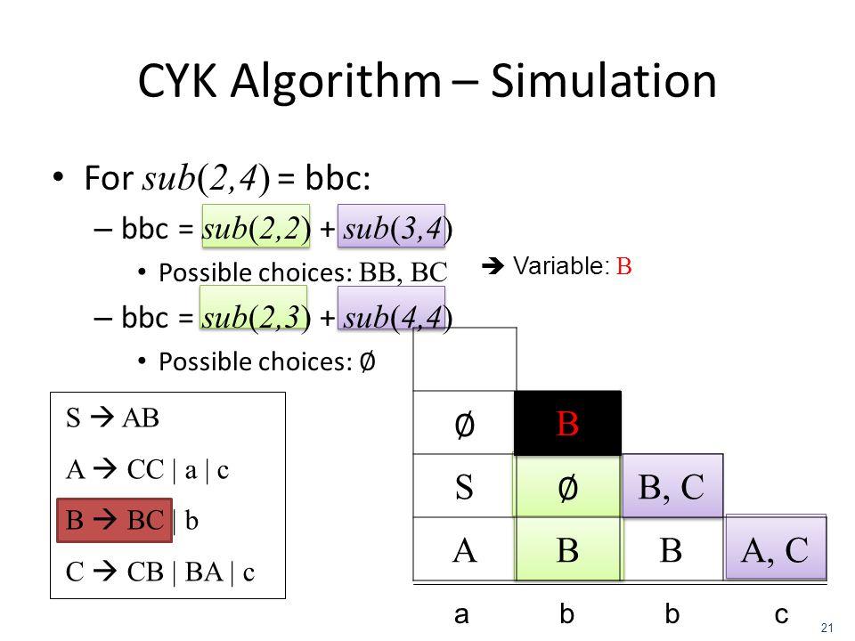 CYK Algorithm – Simulation