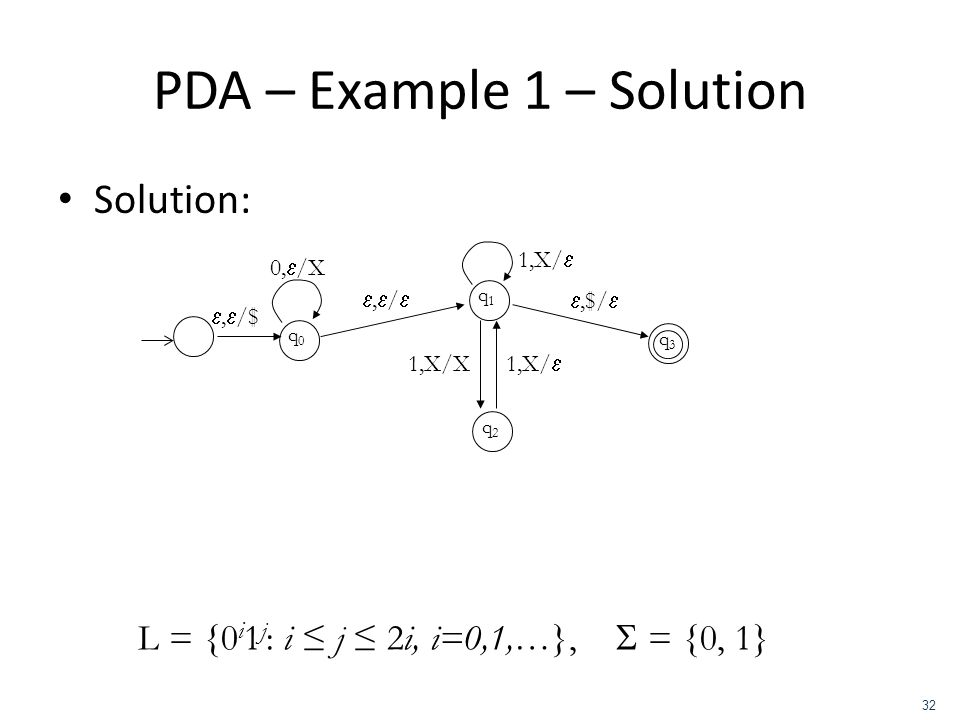 PDA – Example 1 – Solution