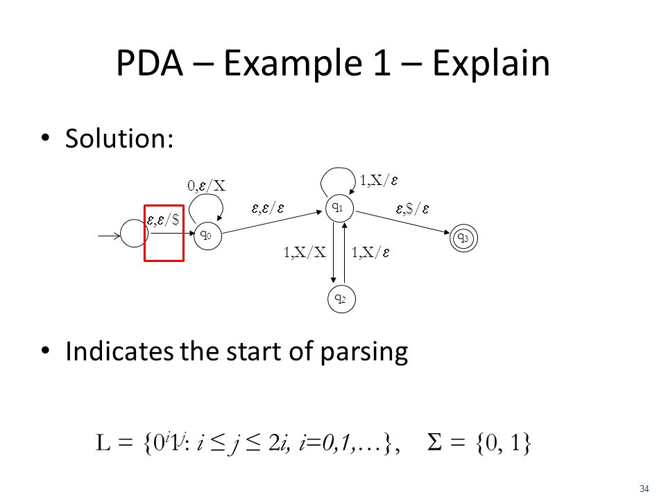 PDA – Example 1 – Explain Solution: Indicates the start of parsing