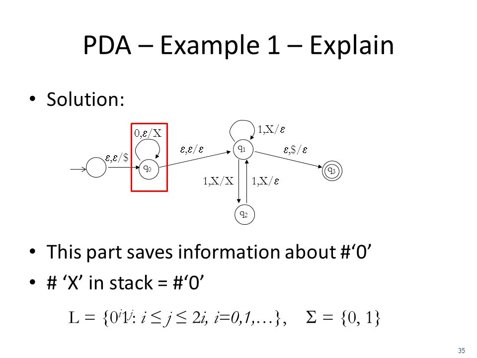 PDA – Example 1 – Explain Solution: