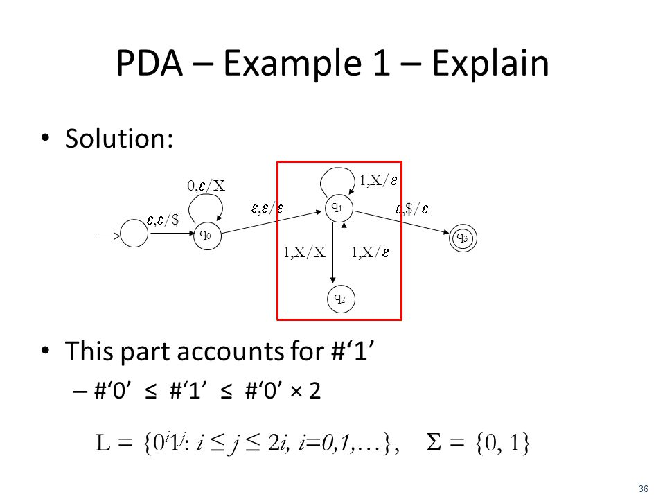 PDA – Example 1 – Explain Solution: This part accounts for #'1'