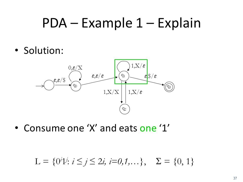 PDA – Example 1 – Explain Solution: Consume one 'X' and eats one '1'