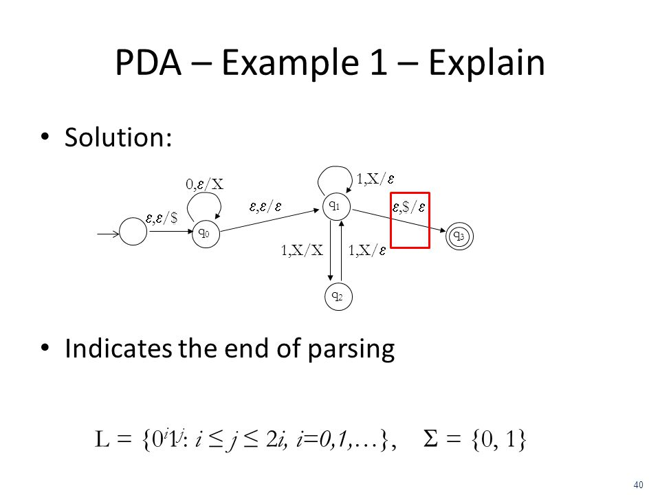PDA – Example 1 – Explain Solution: Indicates the end of parsing