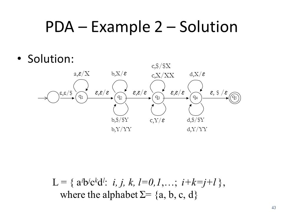PDA – Example 2 – Solution