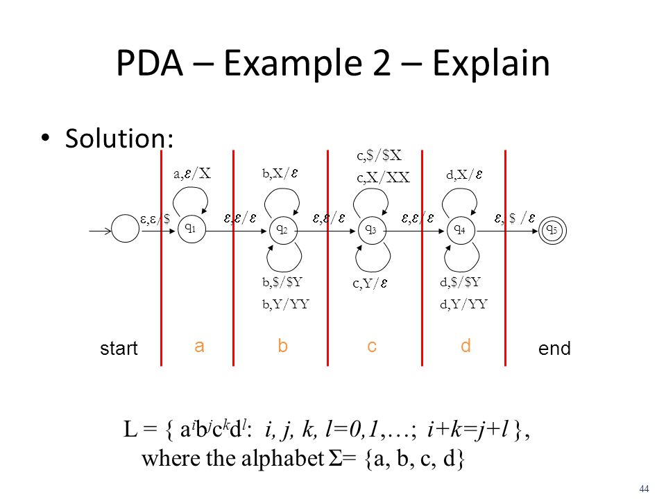 PDA – Example 2 – Explain Solution: