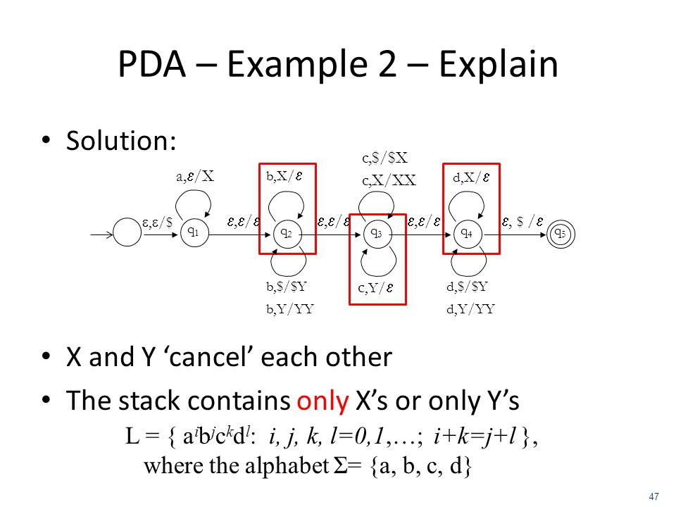 PDA – Example 2 – Explain Solution: X and Y 'cancel' each other