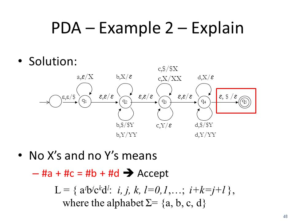 PDA – Example 2 – Explain Solution: No X's and no Y's means