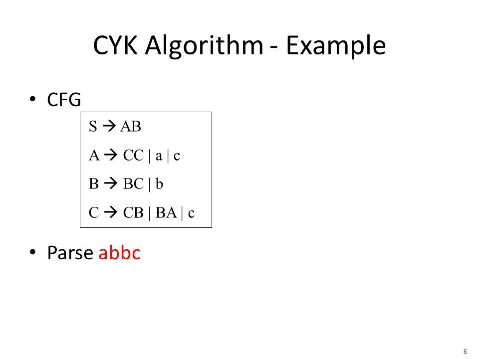 CYK Algorithm - Example