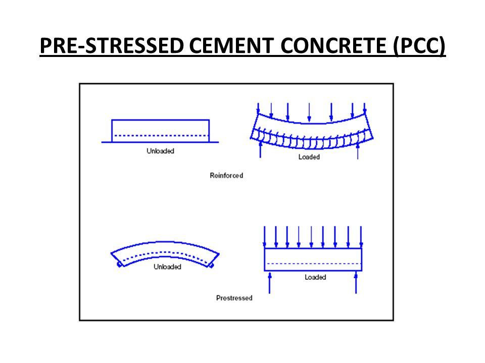 PRE-STRESSED CEMENT CONCRETE (PCC)