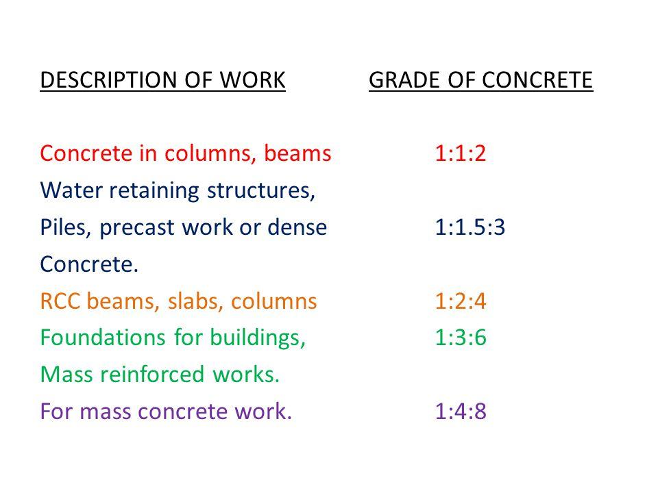 DESCRIPTION OF WORK GRADE OF CONCRETE Concrete in columns, beams 1:1:2 Water retaining structures, Piles, precast work or dense 1:1.5:3 Concrete.