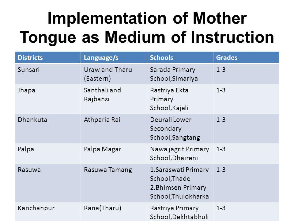 Implementation of Mother Tongue as Medium of Instruction