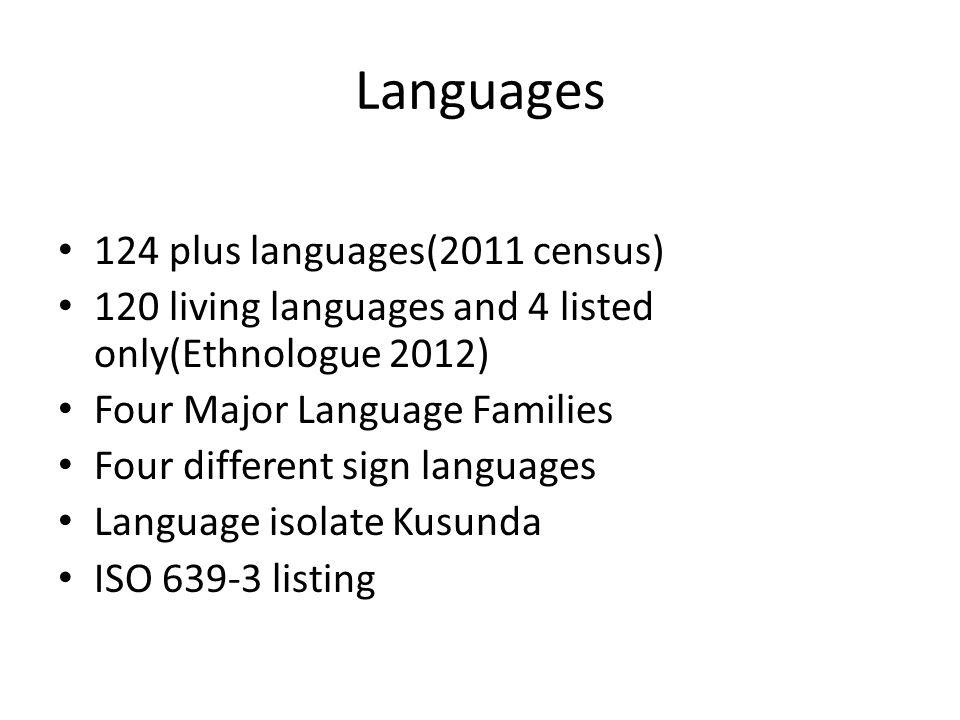 Languages 124 plus languages(2011 census)