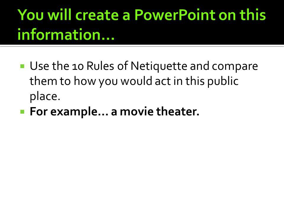 You will create a PowerPoint on this information…