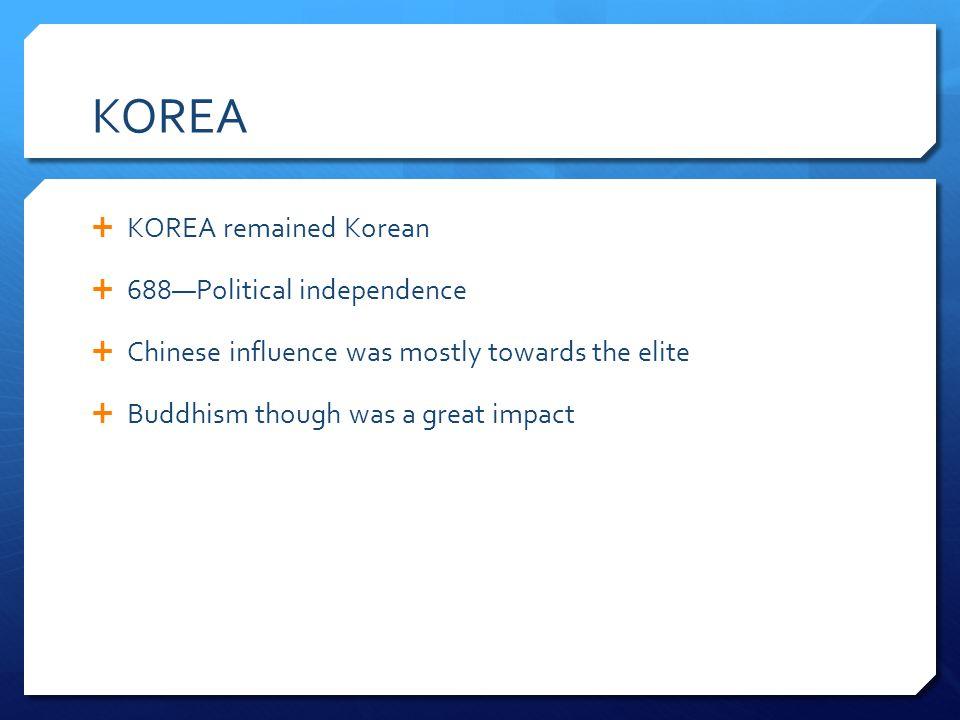 KOREA KOREA remained Korean 688—Political independence