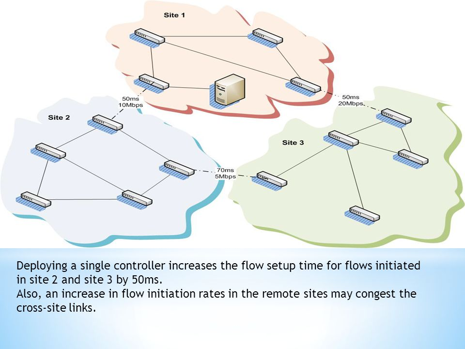 Flow Setup : setup of openFlow protocol between the new switch or site and the controller