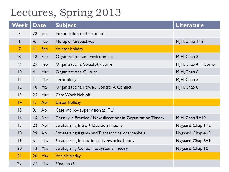 Lectures, Spring 2013 Week Date Subject Literature 5 Jan