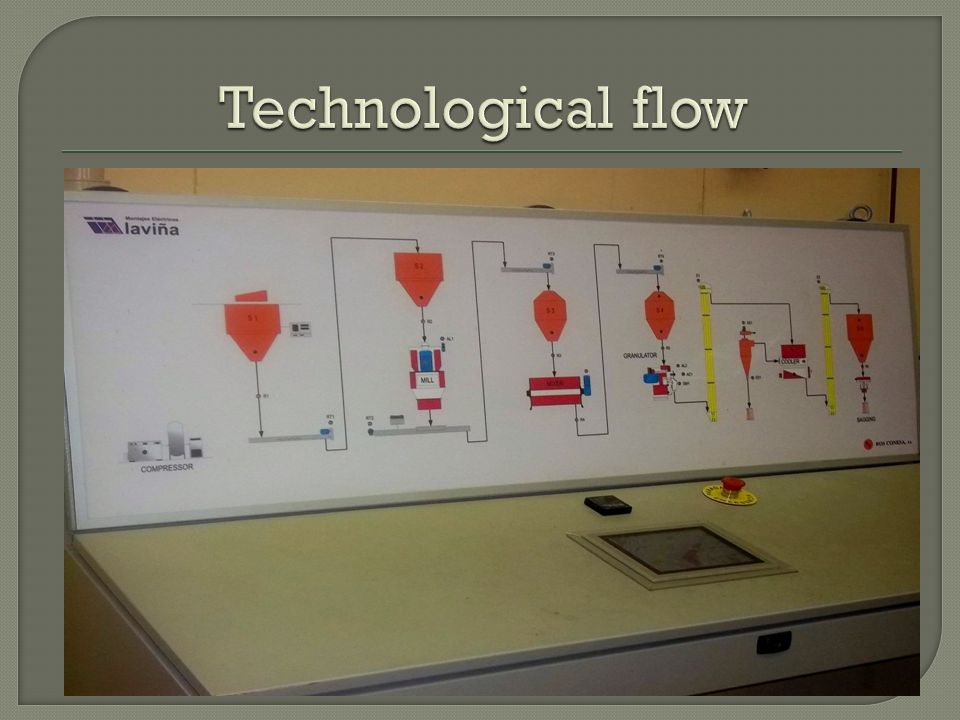 Technological flow