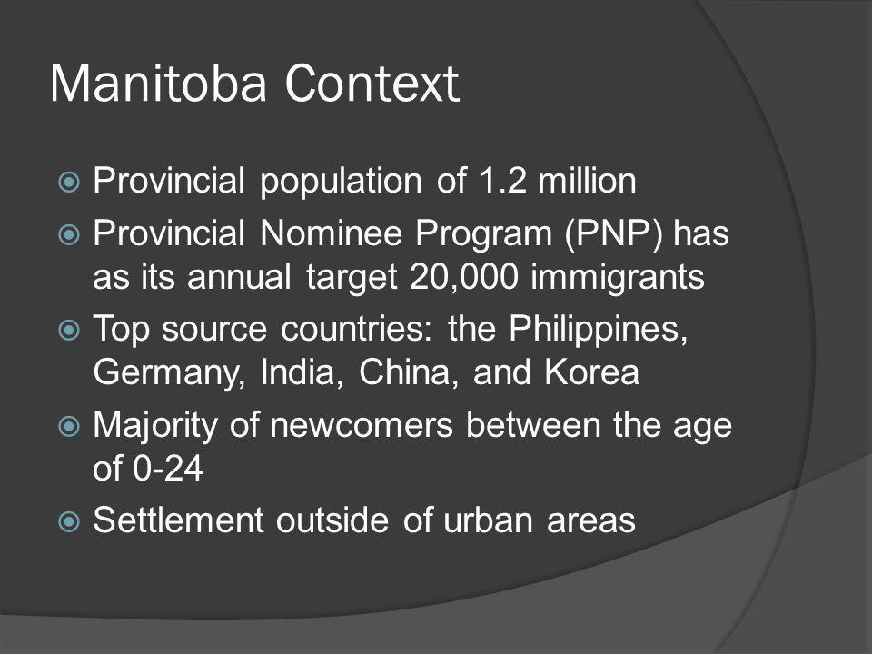 Manitoba Context Provincial population of 1.2 million