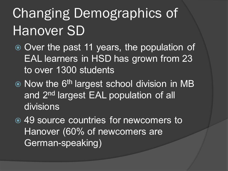 Changing Demographics of Hanover SD