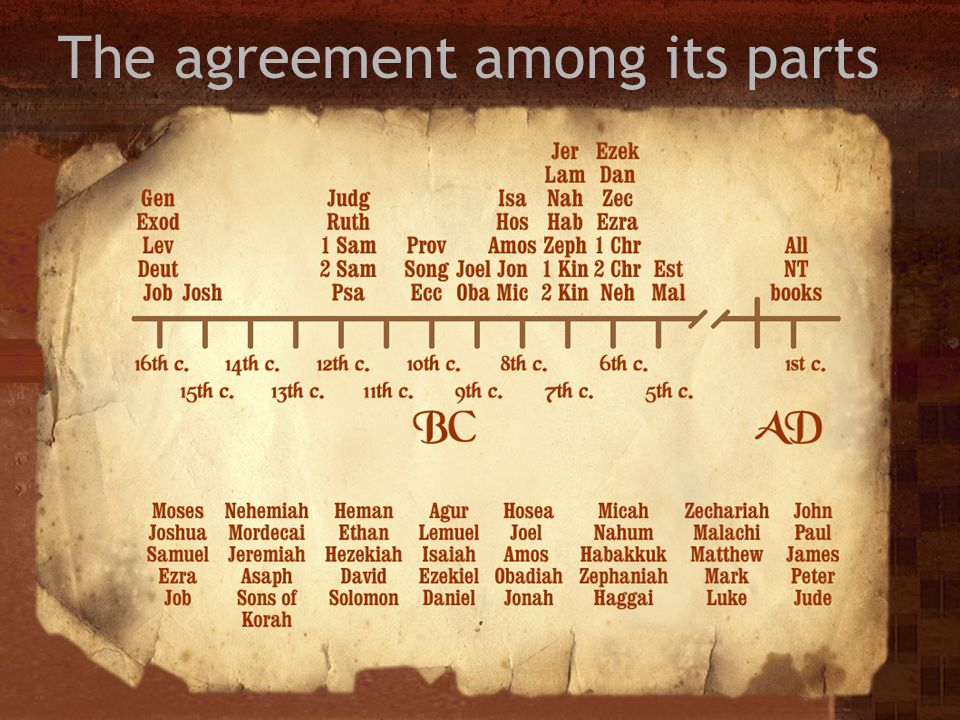 The agreement among its parts