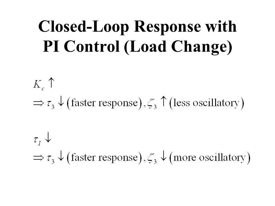 Closed-Loop Response with PI Control (Load Change)