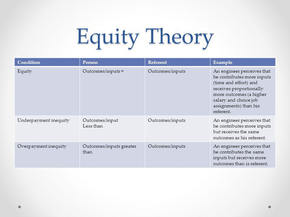 Equity Theory Condition Person Referent Example Equity
